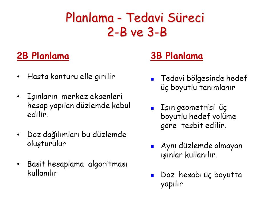 Planlama - Tedavi Süreci 2-B ve 3-B