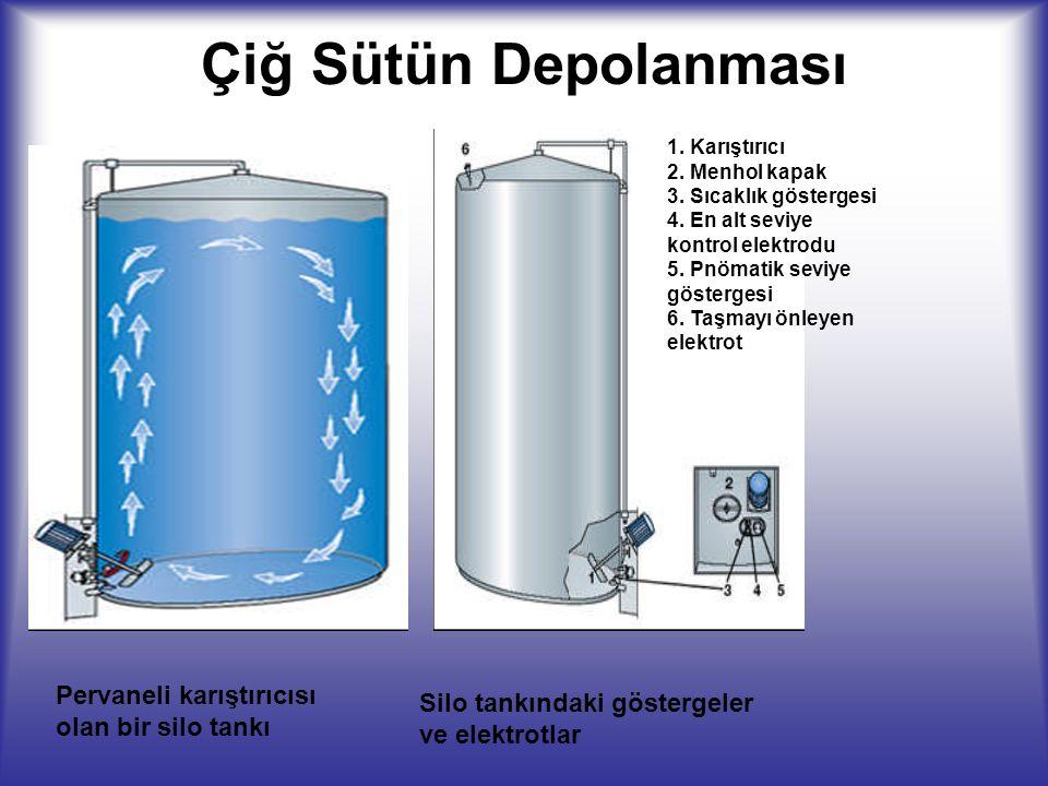 Çiğ Sütün Depolanması Pervaneli karıştırıcısı