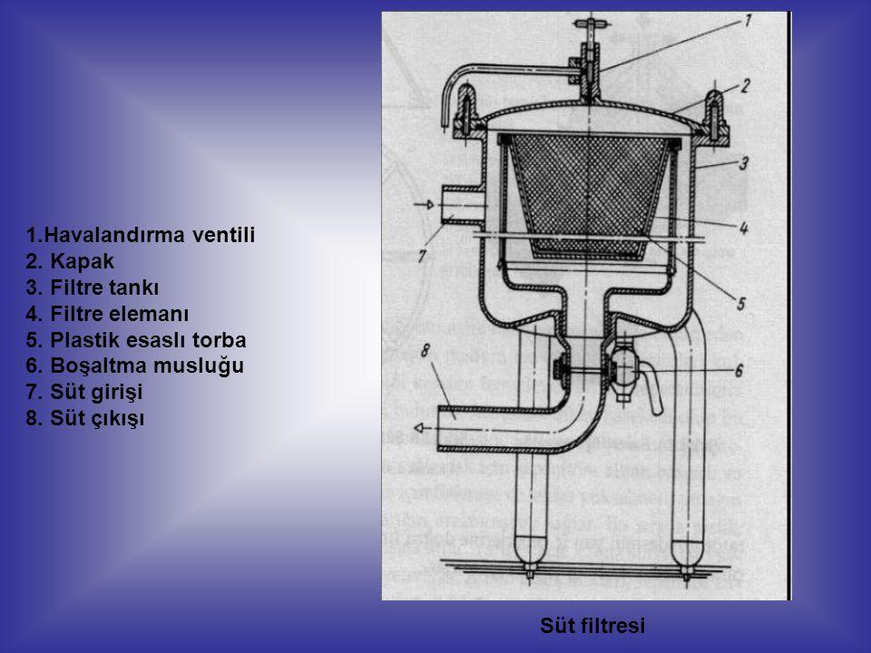1.Havalandırma ventili 2. Kapak. 3. Filtre tankı. 4. Filtre elemanı. 5. Plastik esaslı torba. 6. Boşaltma musluğu.