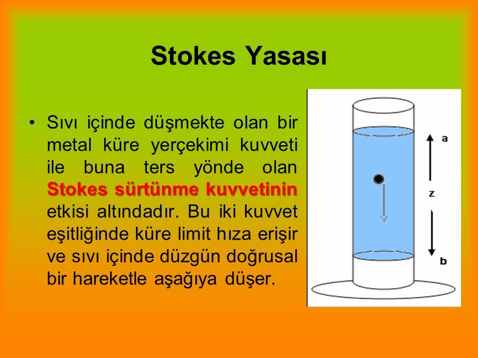 Stokes Yasası