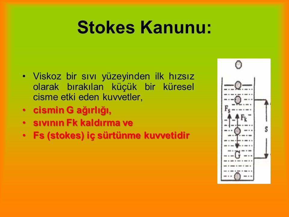 Stokes Kanunu: Viskoz bir sıvı yüzeyinden ilk hızsız olarak bırakılan küçük bir küresel cisme etki eden kuvvetler,