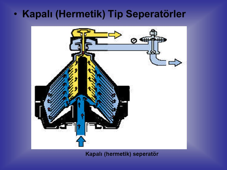 Kapalı (Hermetik) Tip Seperatörler