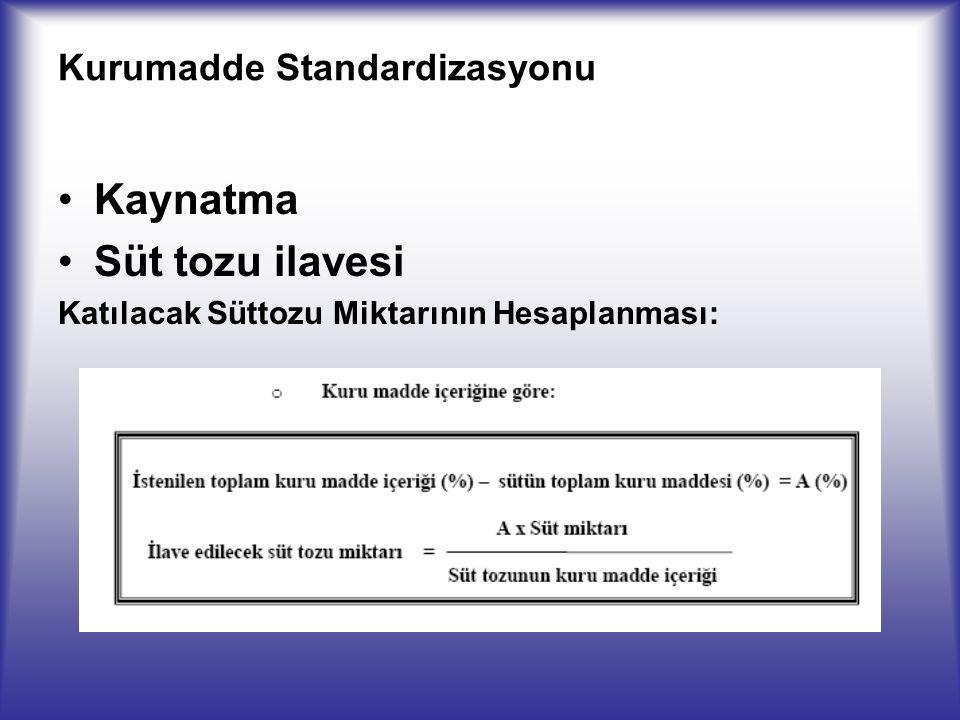Kurumadde Standardizasyonu