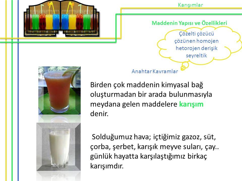 Çözelti çözücü çözünen homojen hetorojen derişik seyreltik