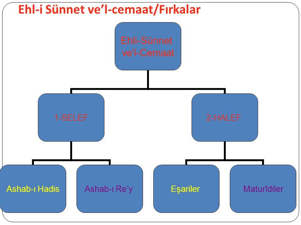 Ehl-i Sünnet ve'l-cemaat/Fırkalar