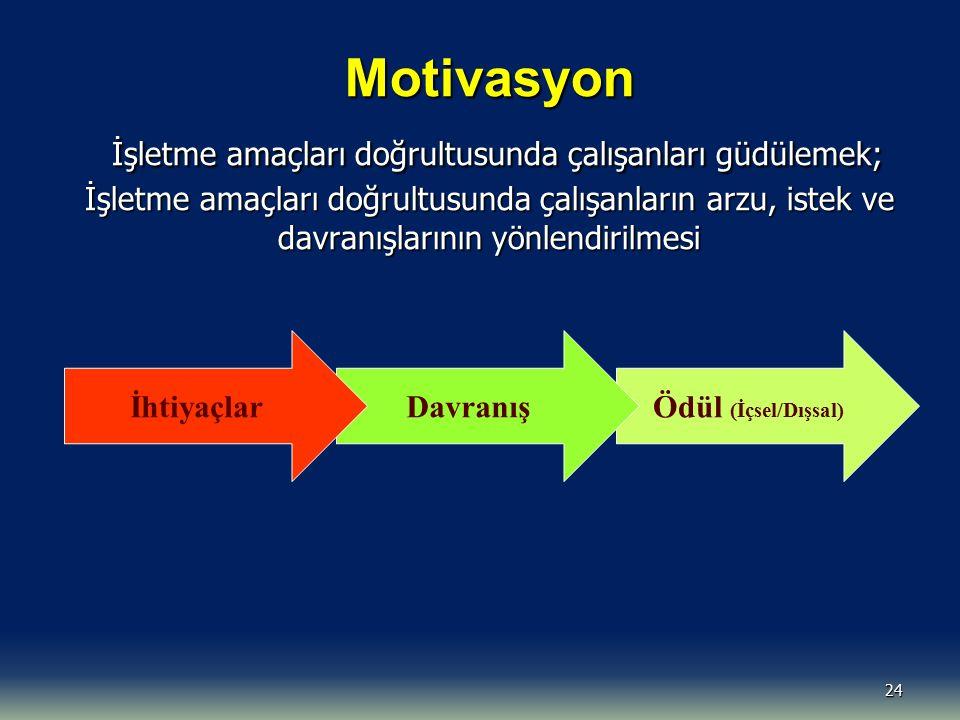 Motivasyon İşletme amaçları doğrultusunda çalışanları güdülemek; İşletme amaçları doğrultusunda çalışanların arzu, istek ve davranışlarının yönlendirilmesi