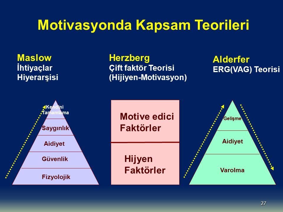 Motivasyonda Kapsam Teorileri