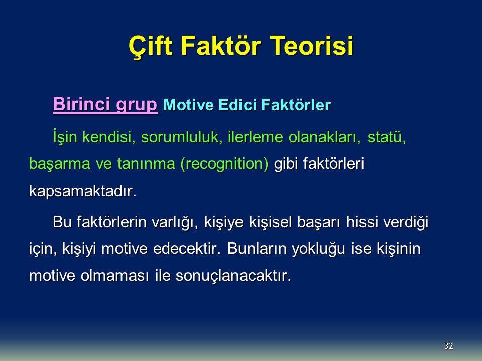 Çift Faktör Teorisi Birinci grup Motive Edici Faktörler