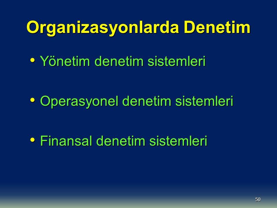 Organizasyonlarda Denetim
