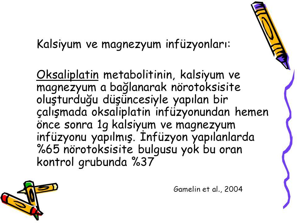 Kalsiyum ve magnezyum infüzyonları: