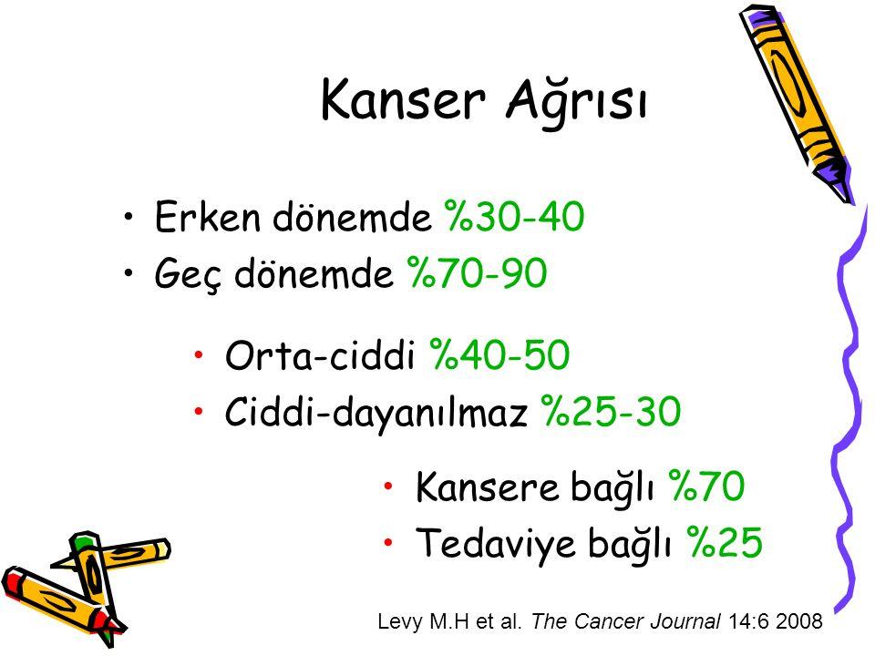 Kanser Ağrısı Erken dönemde %30-40 Geç dönemde %70-90