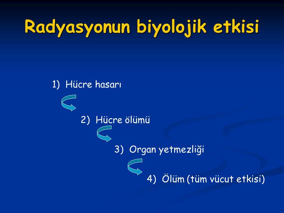 Radyasyonun biyolojik etkisi