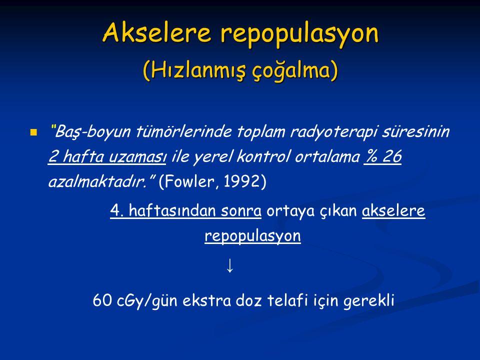 Akselere repopulasyon (Hızlanmış çoğalma)