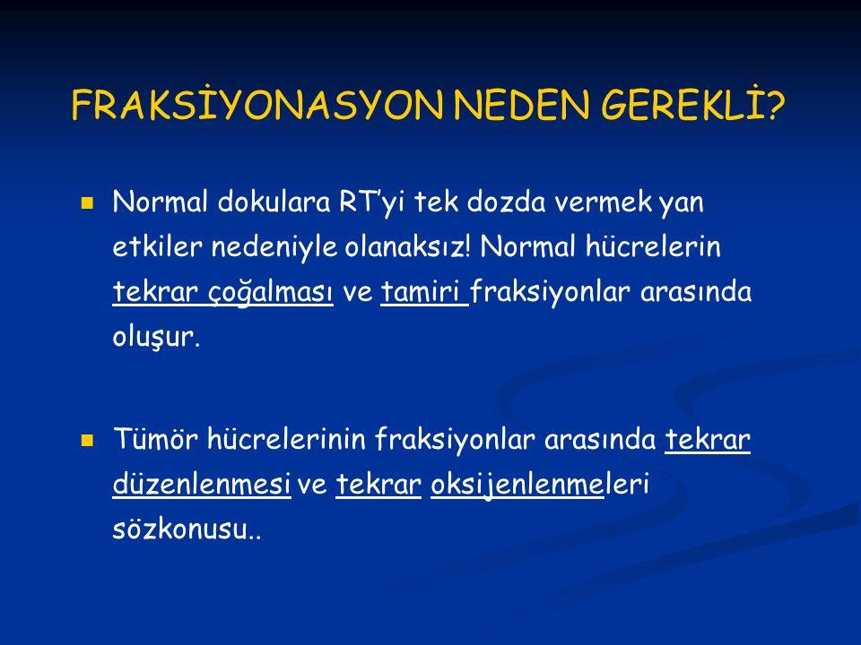 FRAKSİYONASYON NEDEN GEREKLİ