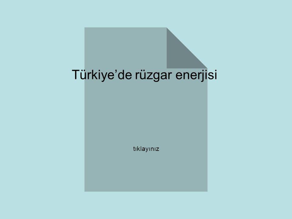 Türkiye'de rüzgar enerjisi
