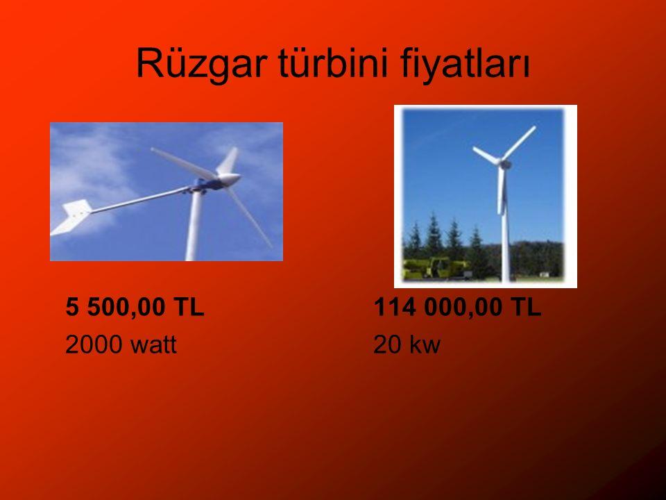 Rüzgar türbini fiyatları
