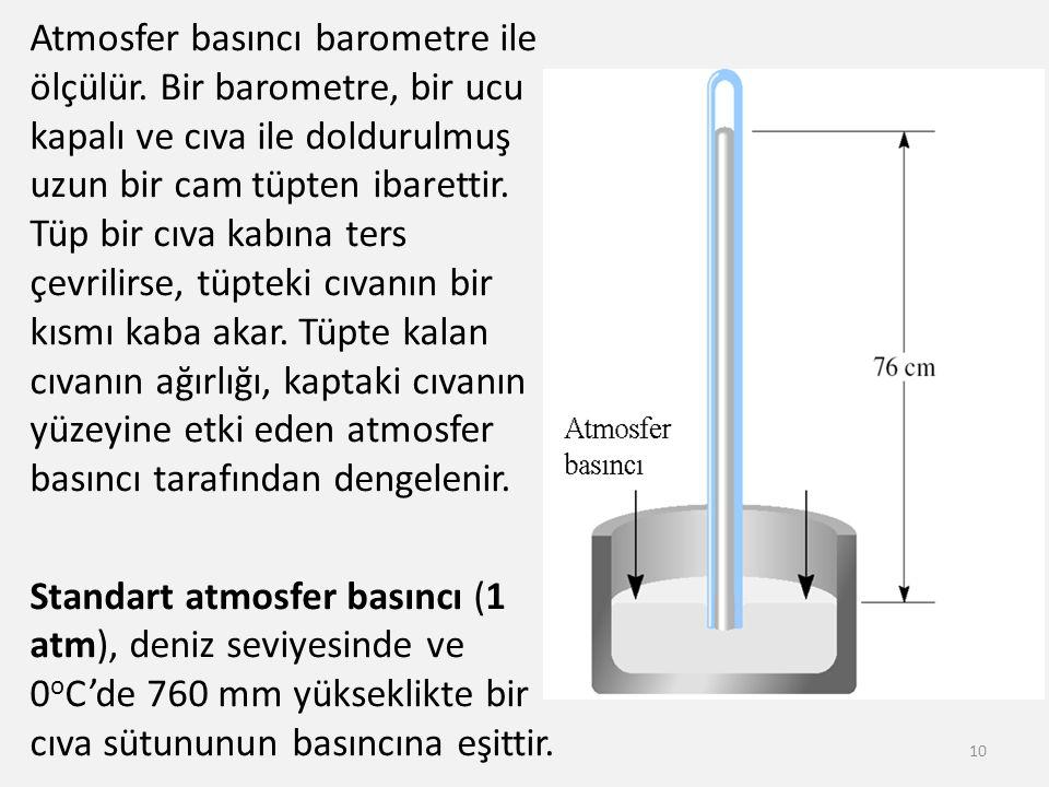 Atmosfer basıncı barometre ile ölçülür