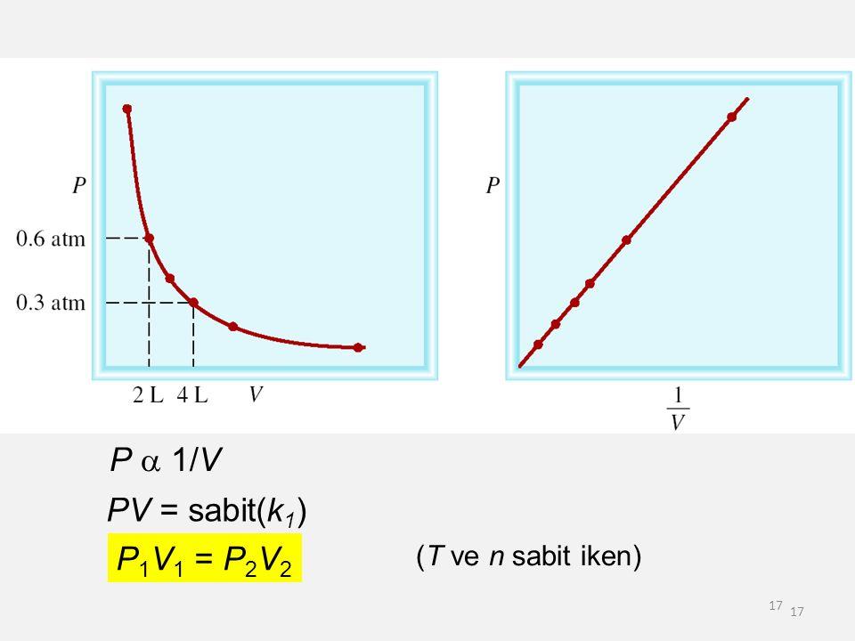 P a 1/V PV = sabit(k1) P1V1 = P2V2 (T ve n sabit iken) 17