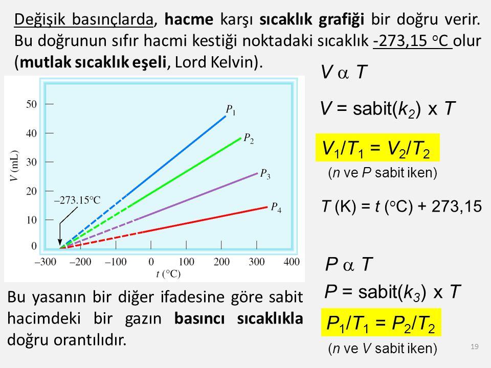 V a T V = sabit(k2) x T V1/T1 = V2/T2 P a T P = sabit(k3) x T