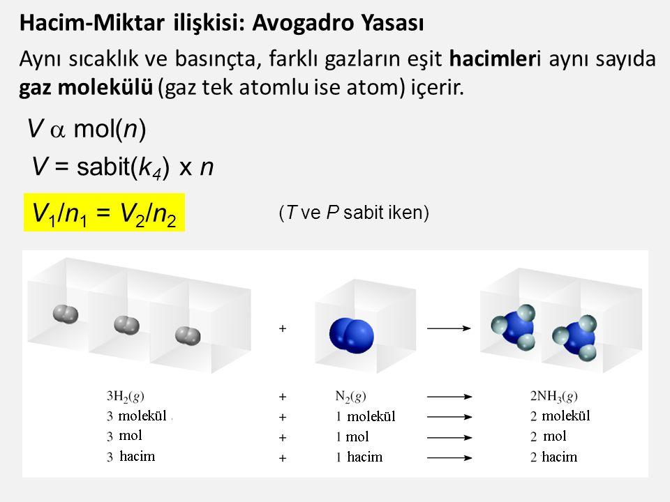 Hacim-Miktar ilişkisi: Avogadro Yasası