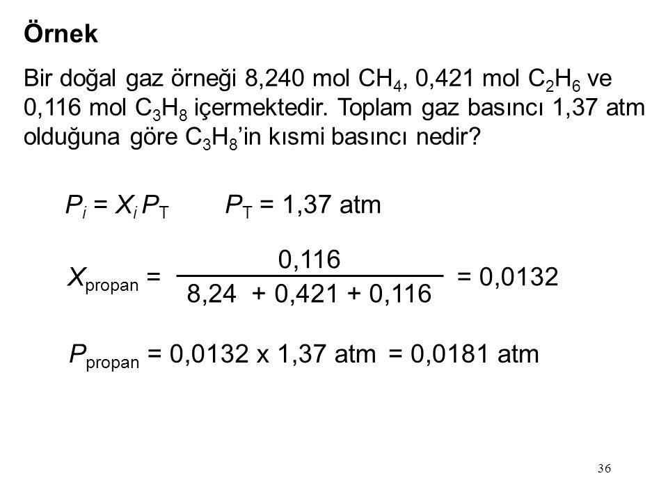 Örnek Pi = Xi PT PT = 1,37 atm 0,116 8,24 + 0,421 + 0,116 Xpropan =