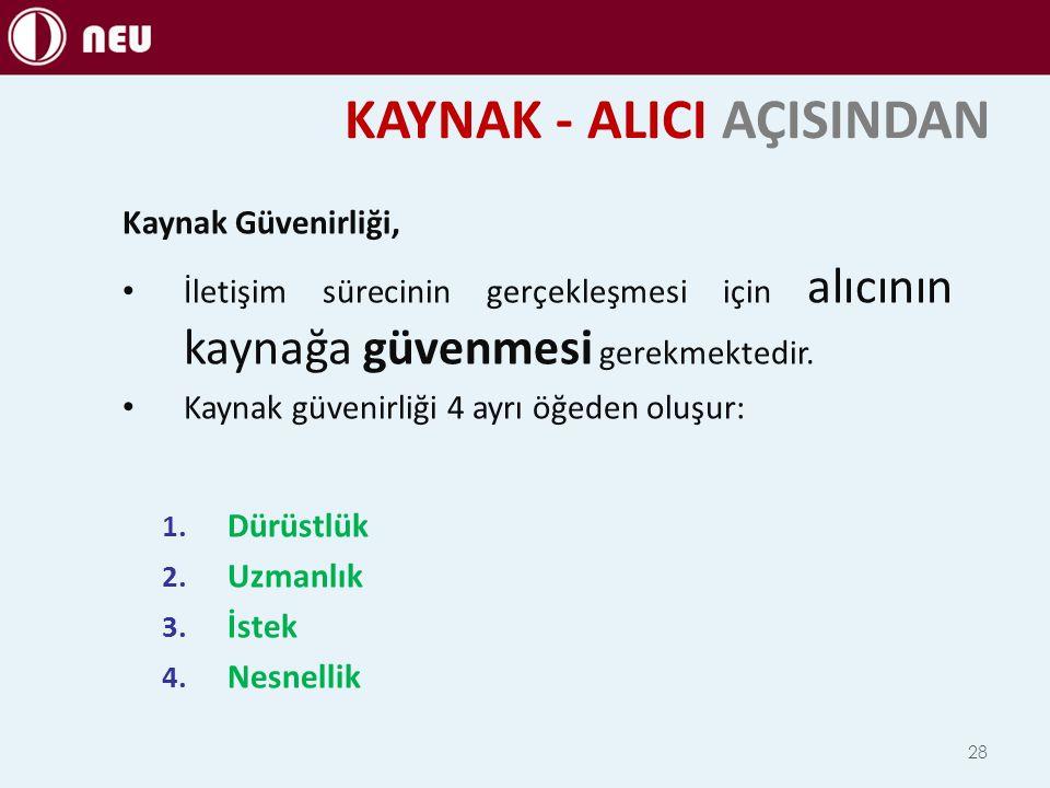 KAYNAK - ALICI AÇISINDAN