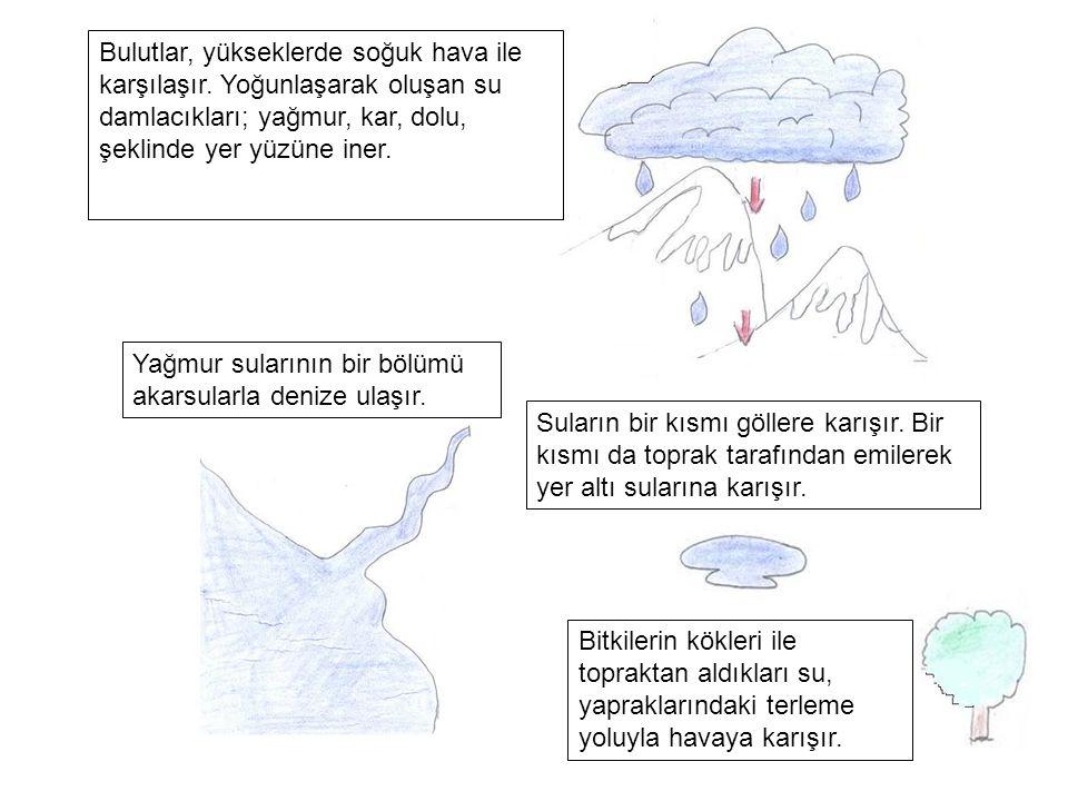 Bulutlar, yükseklerde soğuk hava ile karşılaşır
