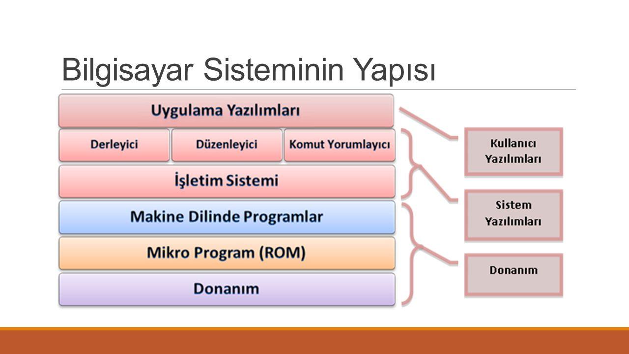 Bilgisayar Sisteminin Yapısı