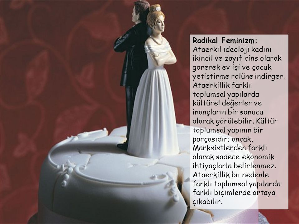 Radikal Feminizm: