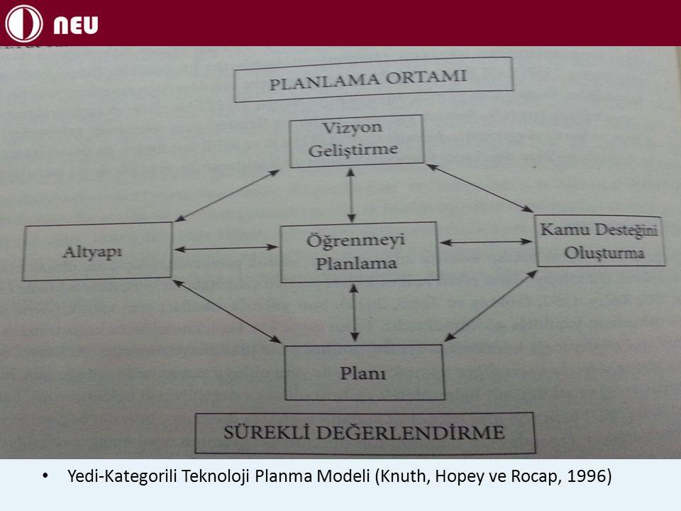 Yedi-Kategorili Teknoloji Planma Modeli (Knuth, Hopey ve Rocap, 1996)