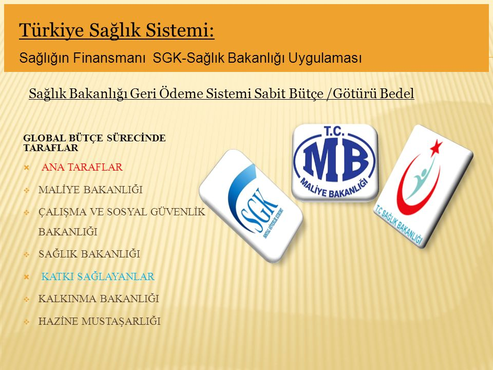Türkiye Sağlık Sistemi: