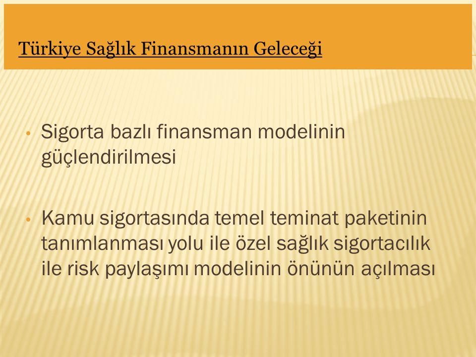 Sigorta bazlı finansman modelinin güçlendirilmesi