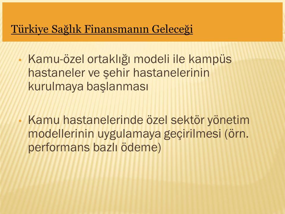 Türkiye Sağlık Finansmanın Geleceği