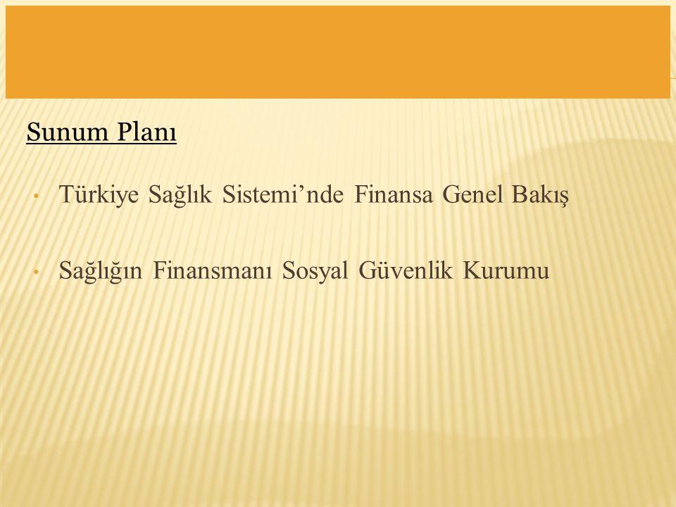 Sunum Planı Türkiye Sağlık Sistemi'nde Finansa Genel Bakış.