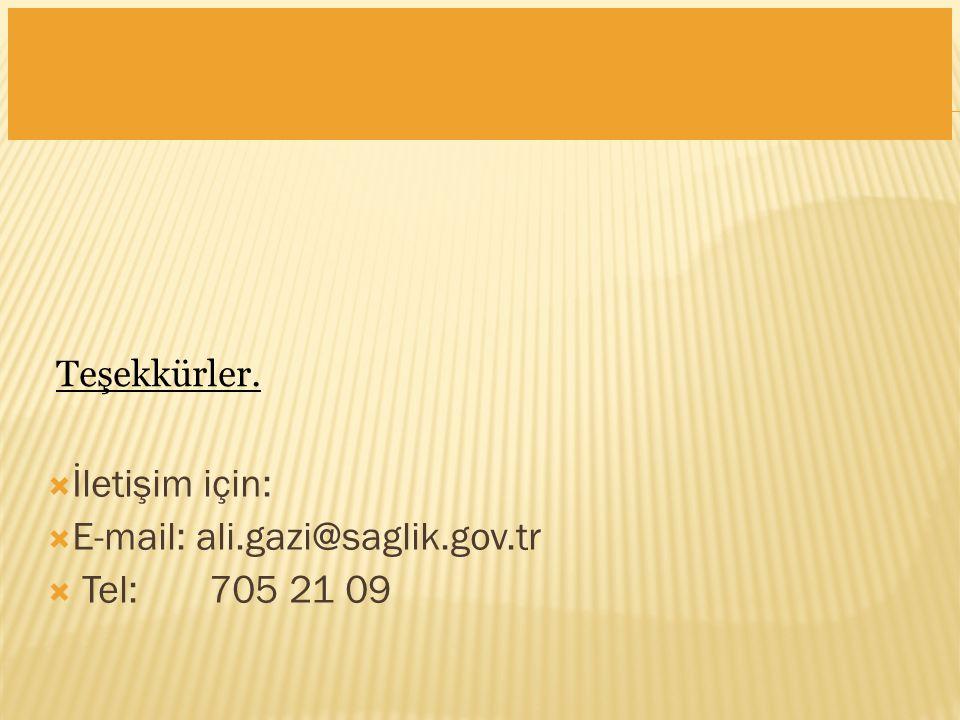 E-mail: ali.gazi@saglik.gov.tr Tel: 705 21 09
