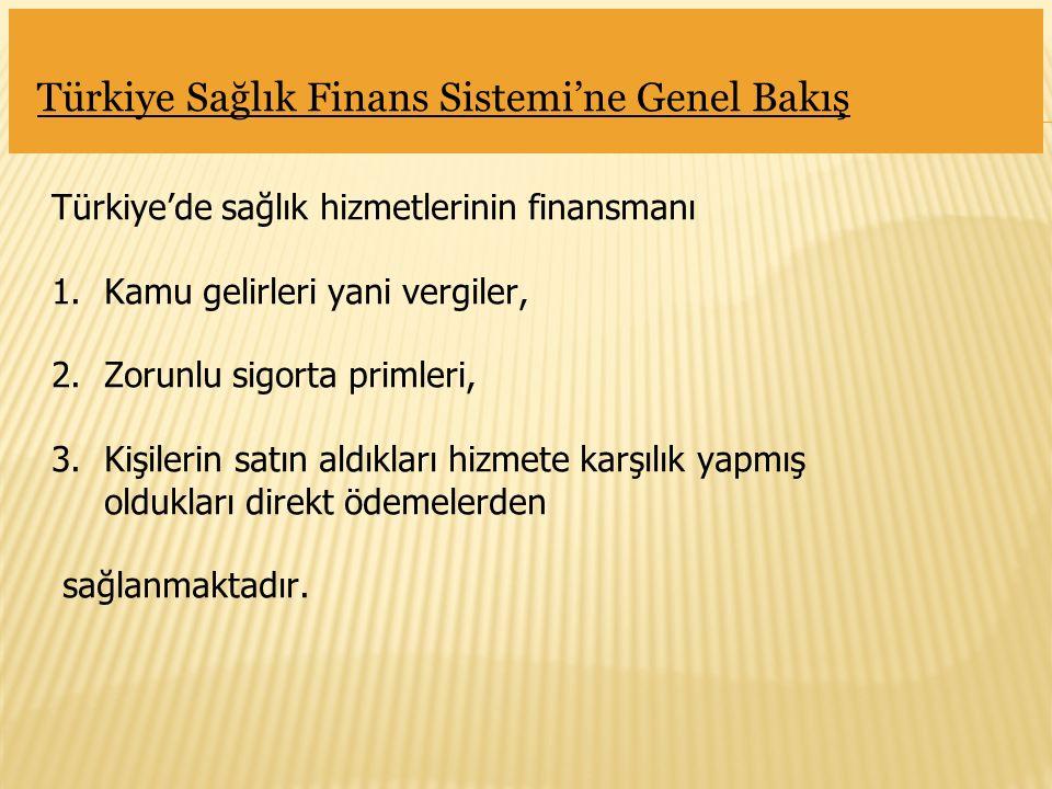 Türkiye Sağlık Finans Sistemi'ne Genel Bakış