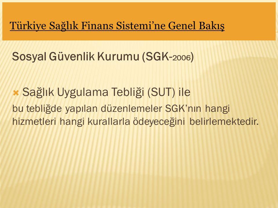 Sosyal Güvenlik Kurumu (SGK-2006) Sağlık Uygulama Tebliği (SUT) ile