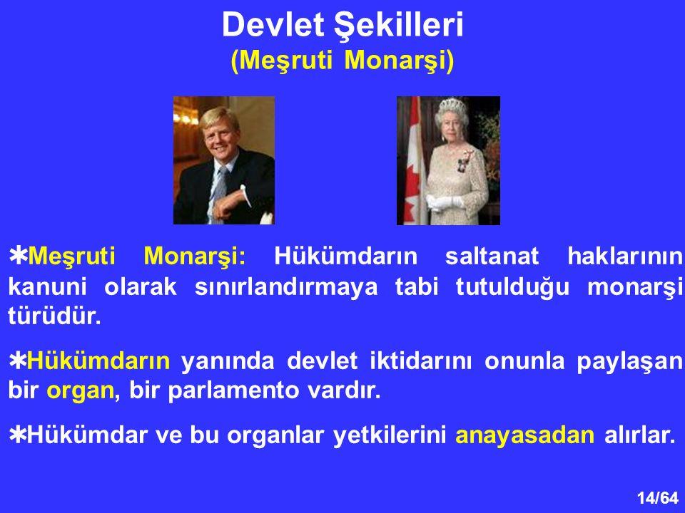 Devlet Şekilleri (Meşruti Monarşi)