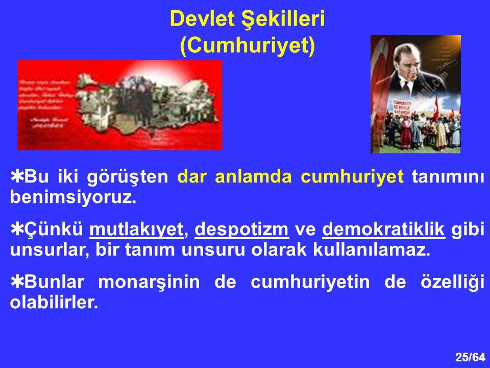 Devlet Şekilleri (Cumhuriyet)