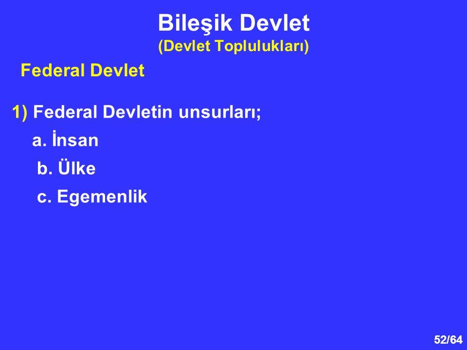 Bileşik Devlet (Devlet Toplulukları)