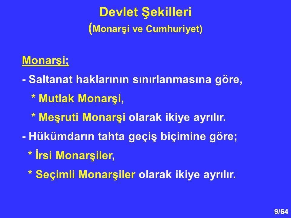 Devlet Şekilleri (Monarşi ve Cumhuriyet)