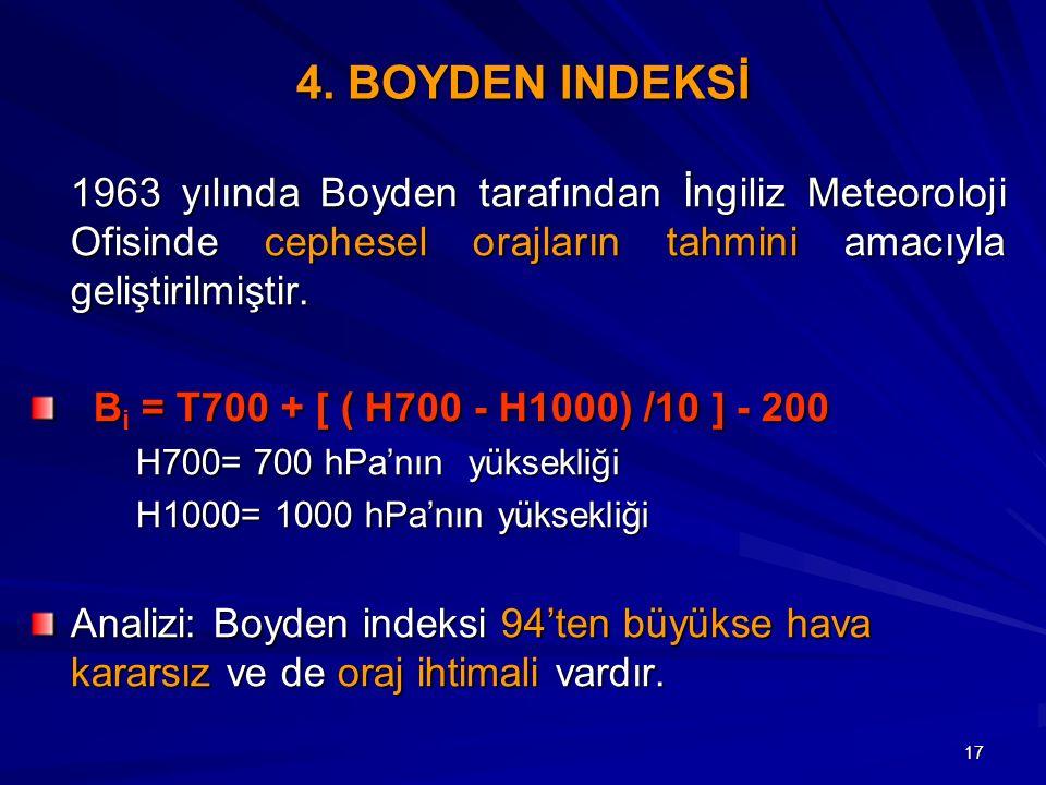 4. BOYDEN INDEKSİ 1963 yılında Boyden tarafından İngiliz Meteoroloji Ofisinde cephesel orajların tahmini amacıyla geliştirilmiştir.