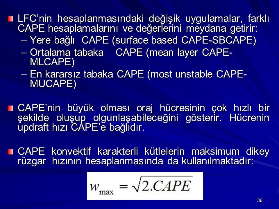 LFC'nin hesaplanmasındaki değişik uygulamalar, farklı CAPE hesaplamalarını ve değerlerini meydana getirir: