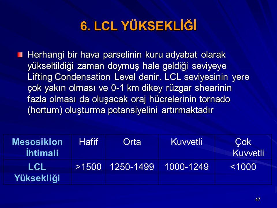 6. LCL YÜKSEKLİĞİ