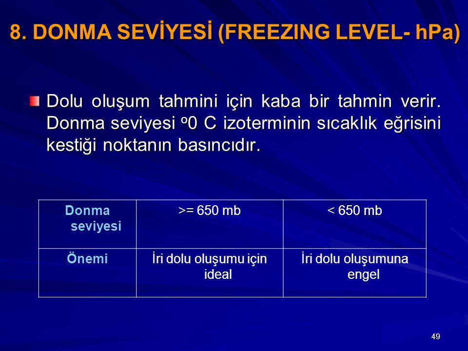 8. DONMA SEVİYESİ (FREEZING LEVEL- hPa)