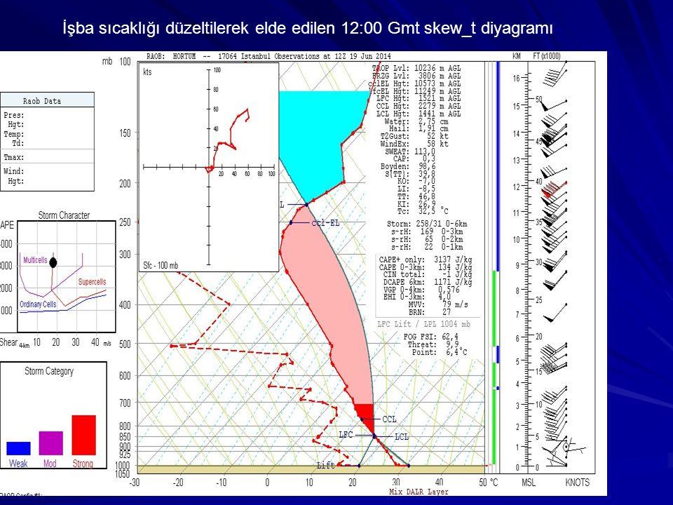İşba sıcaklığı düzeltilerek elde edilen 12:00 Gmt skew_t diyagramı