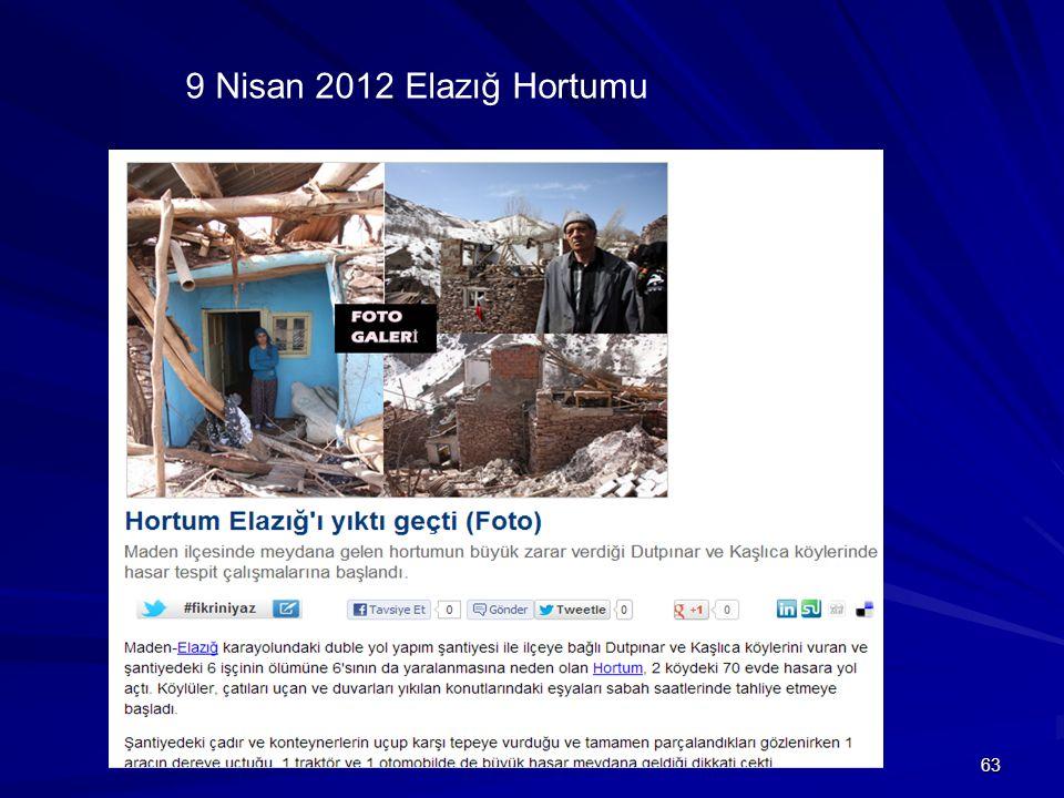 9 Nisan 2012 Elazığ Hortumu