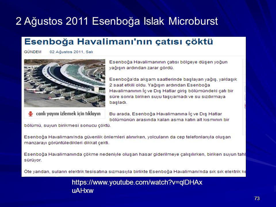 2 Ağustos 2011 Esenboğa Islak Microburst