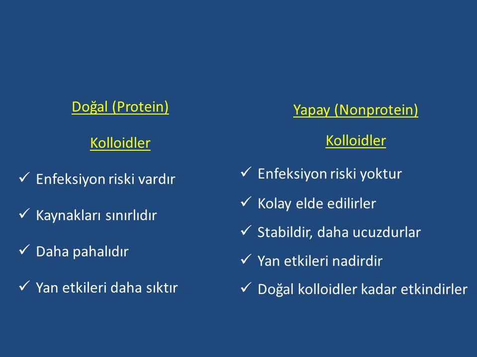 Doğal (Protein) Kolloidler. Enfeksiyon riski vardır. Kaynakları sınırlıdır. Daha pahalıdır. Yan etkileri daha sıktır.