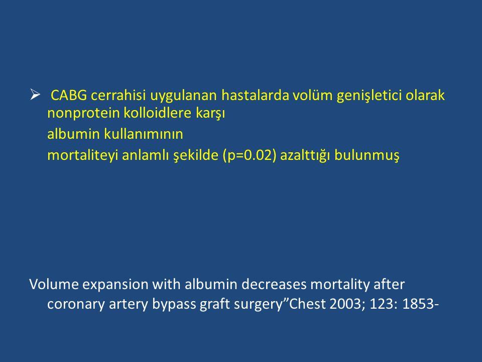CABG cerrahisi uygulanan hastalarda volüm genişletici olarak nonprotein kolloidlere karşı